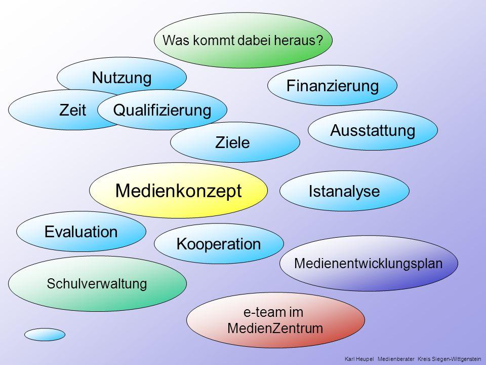 Medienentwicklungsplan