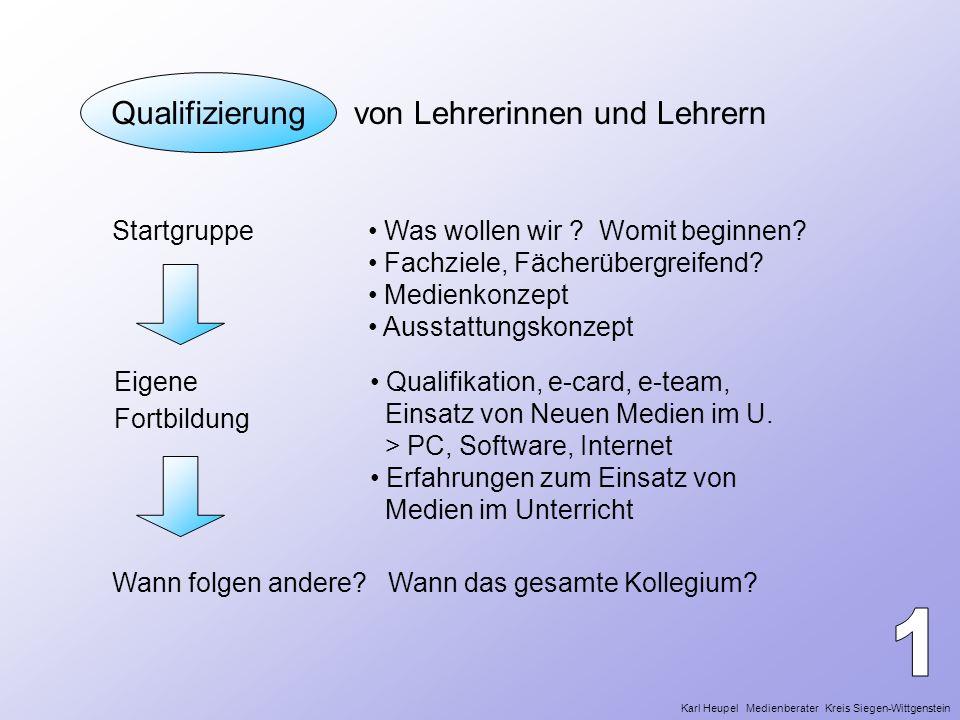 1 Qualifizierung von Lehrerinnen und Lehrern Wer Startgruppe