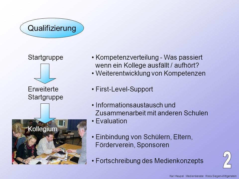 2 Qualifizierung Wer Startgruppe Erweiterte Kollegium