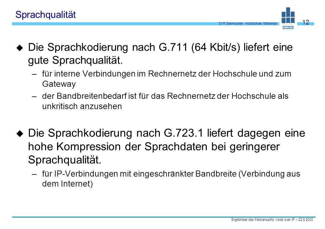 Sprachqualität Die Sprachkodierung nach G.711 (64 Kbit/s) liefert eine gute Sprachqualität.