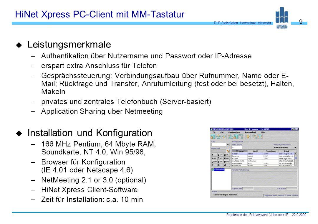 HiNet Xpress PC-Client mit MM-Tastatur