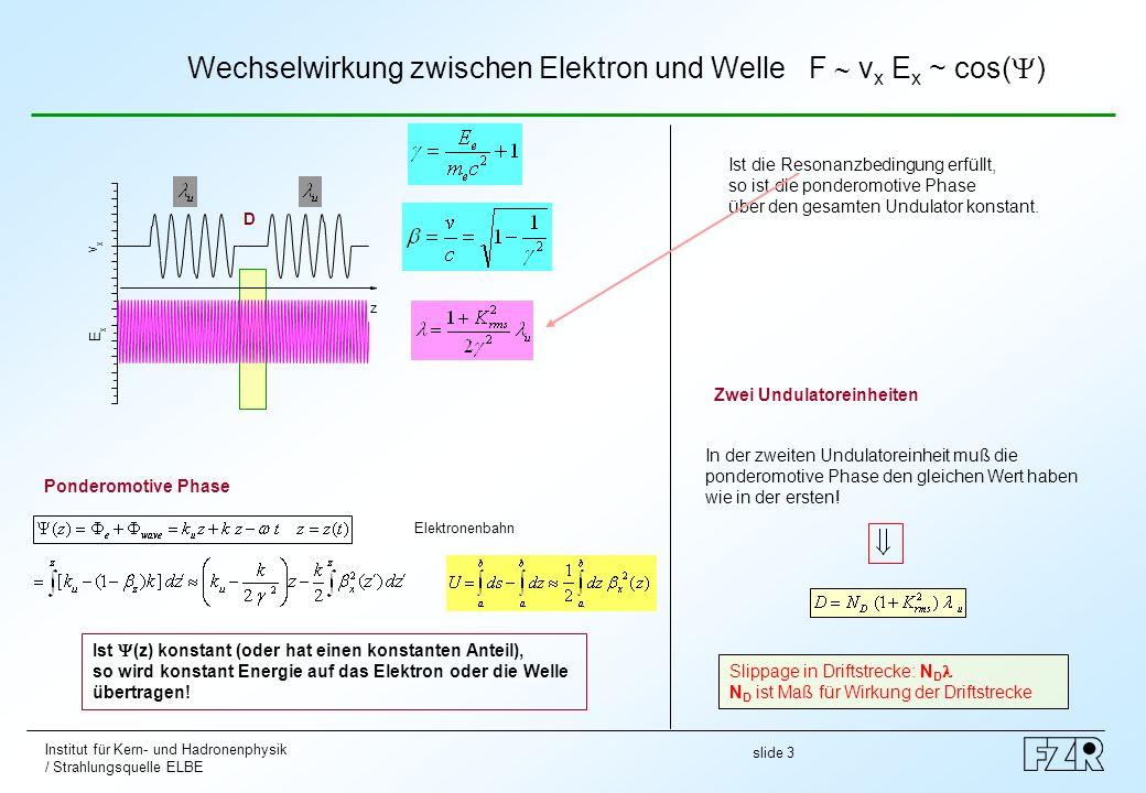 Wechselwirkung zwischen Elektron und Welle F  vx Ex ~ cos()