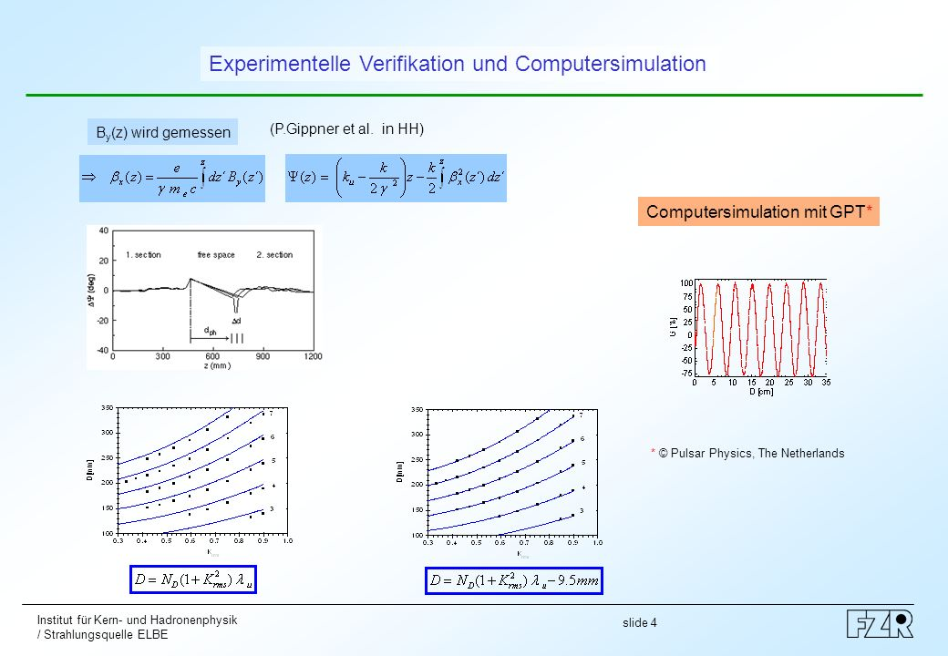 Experimentelle Verifikation und Computersimulation