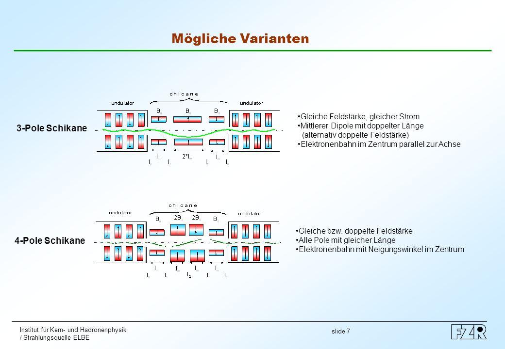 Mögliche Varianten 3-Pole Schikane 4-Pole Schikane