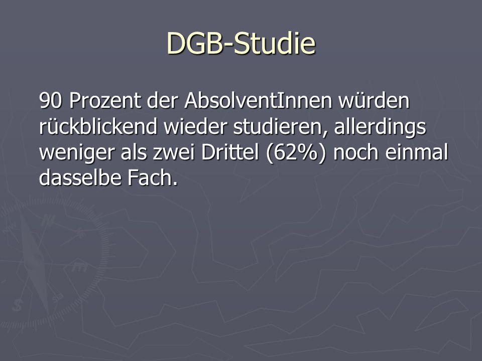 DGB-Studie90 Prozent der AbsolventInnen würden rückblickend wieder studieren, allerdings weniger als zwei Drittel (62%) noch einmal dasselbe Fach.