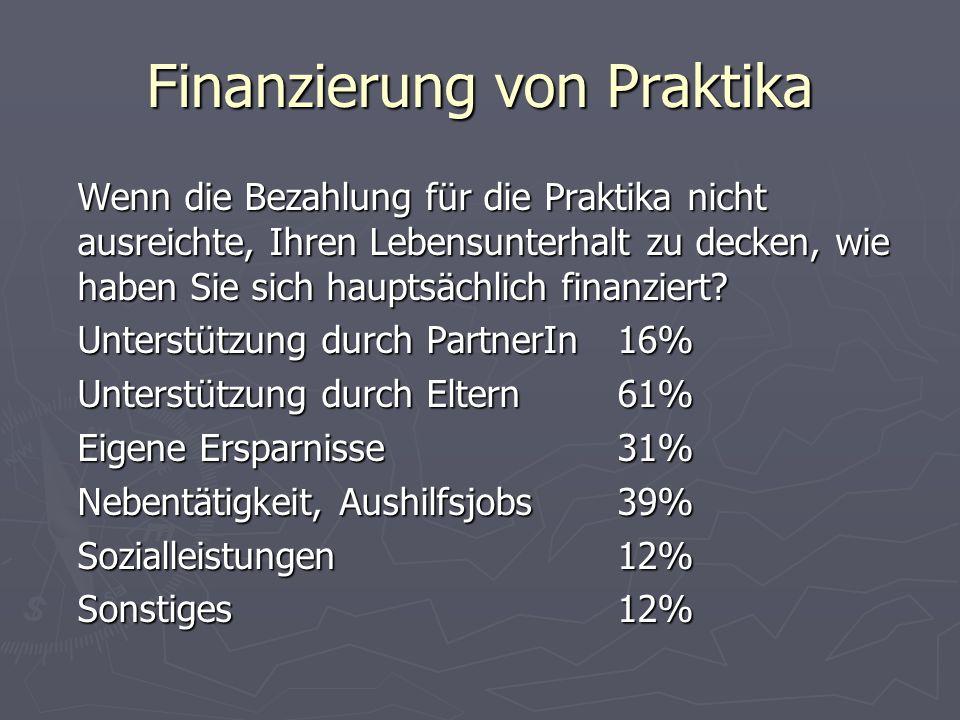 Finanzierung von Praktika