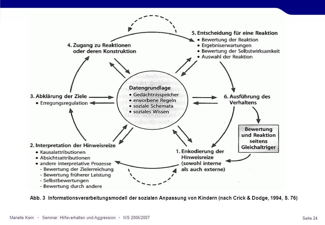 Abb. 3 Informationsverarbeitungsmodell der sozialen Anpassung von Kindern (nach Crick & Dodge, 1994, S. 76)