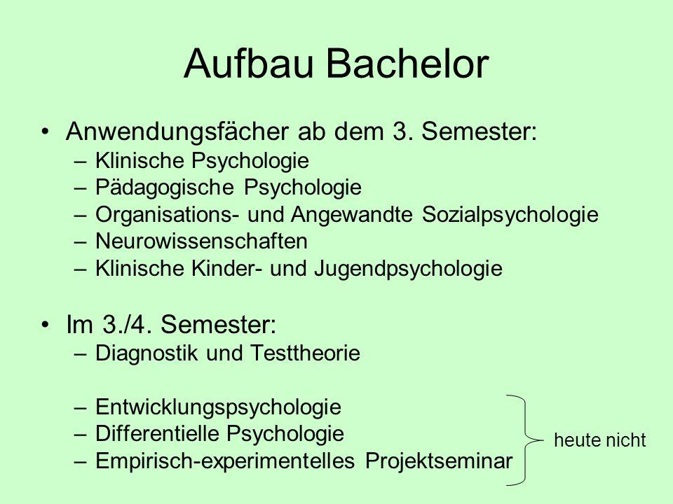 Aufbau Bachelor Anwendungsfächer ab dem 3. Semester: