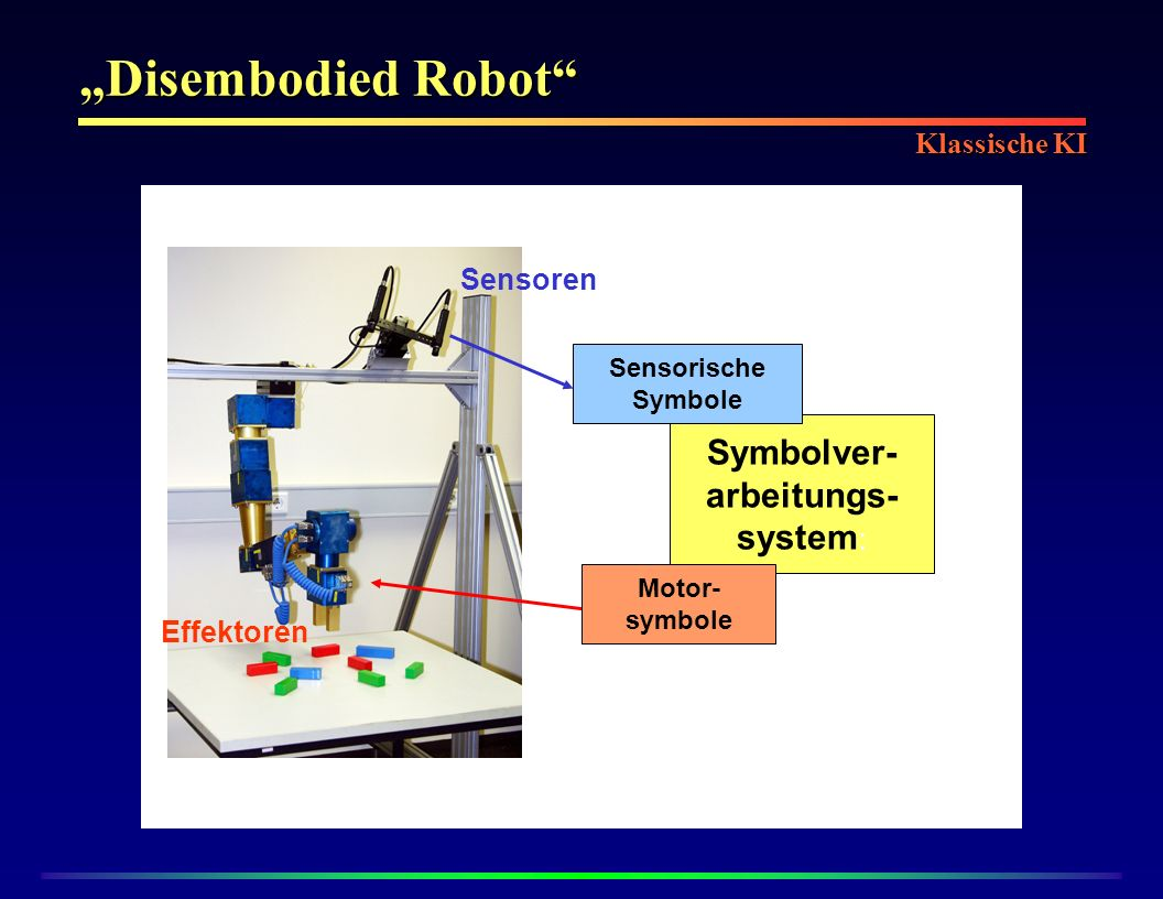 Symbolver- arbeitungs- system: