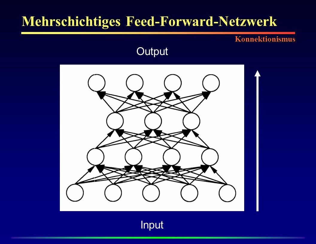 Mehrschichtiges Feed-Forward-Netzwerk