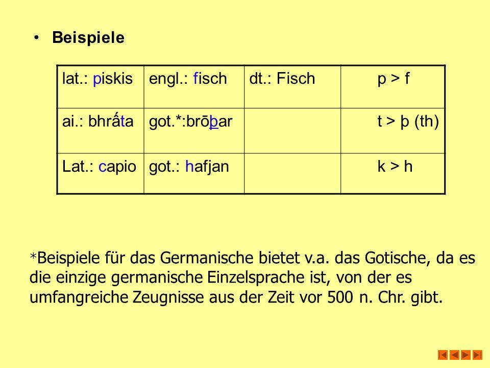 Beispiele lat.: piskis engl.: fisch dt.: Fisch p > f ai.: bhrấta