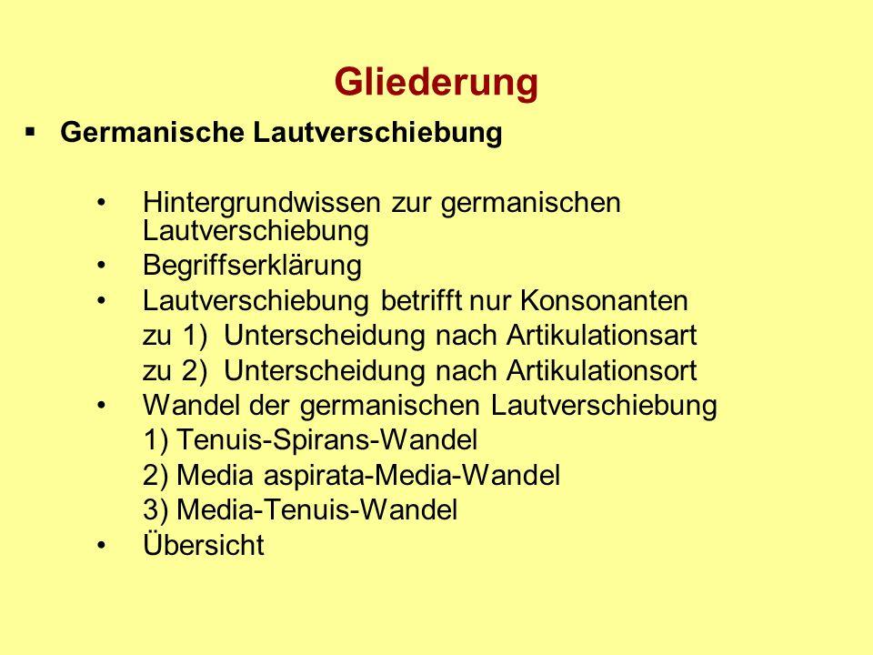 Gliederung Germanische Lautverschiebung