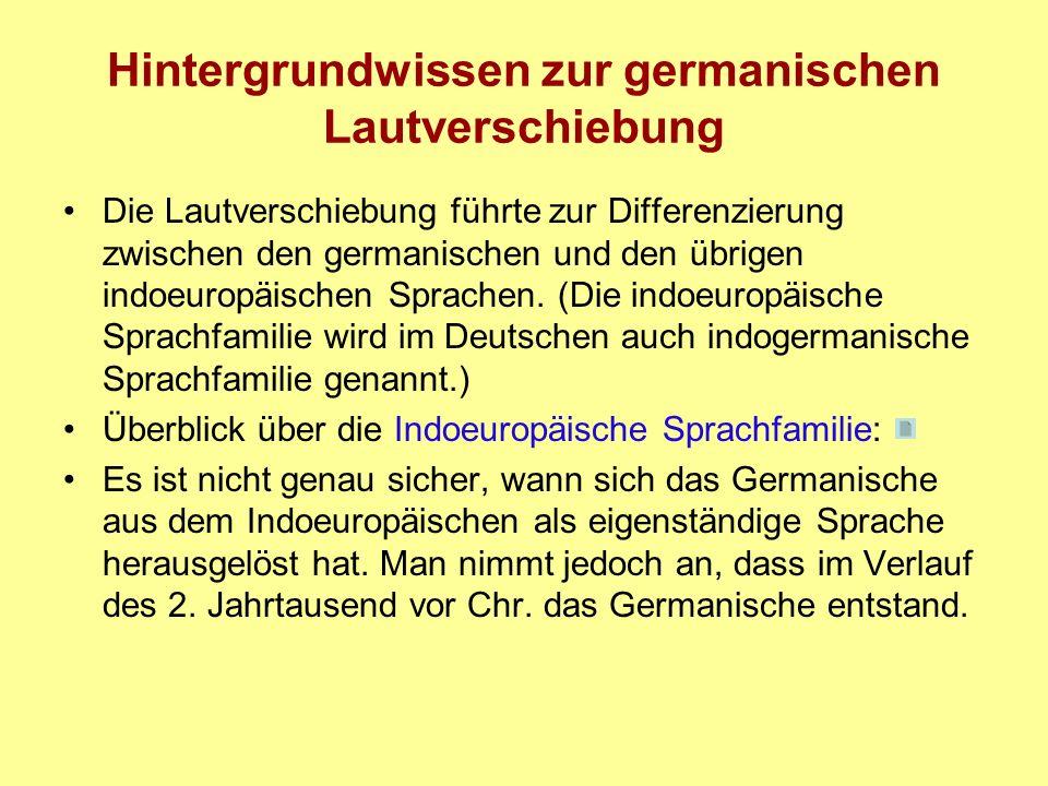 Hintergrundwissen zur germanischen Lautverschiebung
