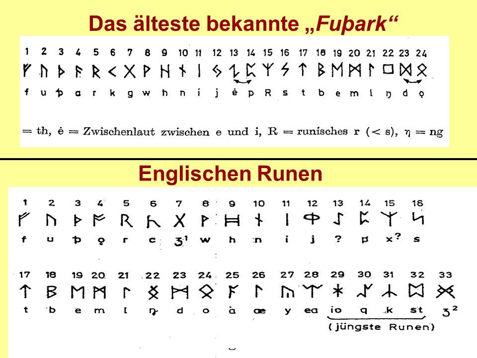 """Das älteste bekannte """"Fuþark"""