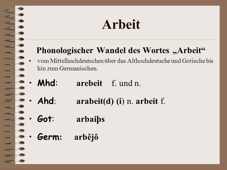 """Phonologischer Wandel des Wortes """"Arbeit"""