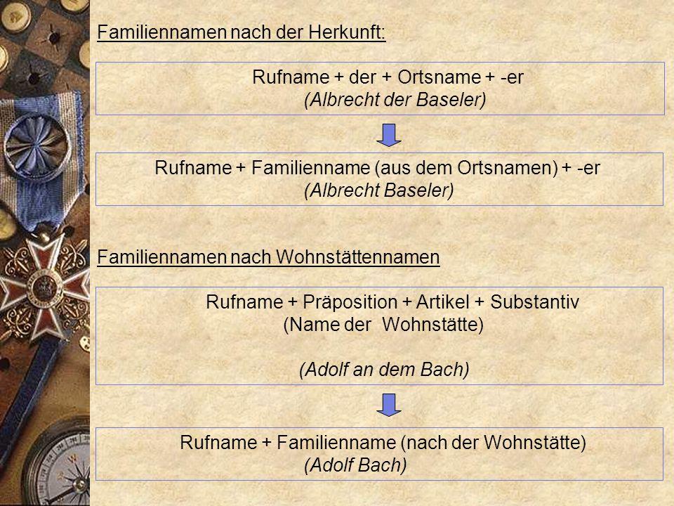 Familiennamen nach der Herkunft: