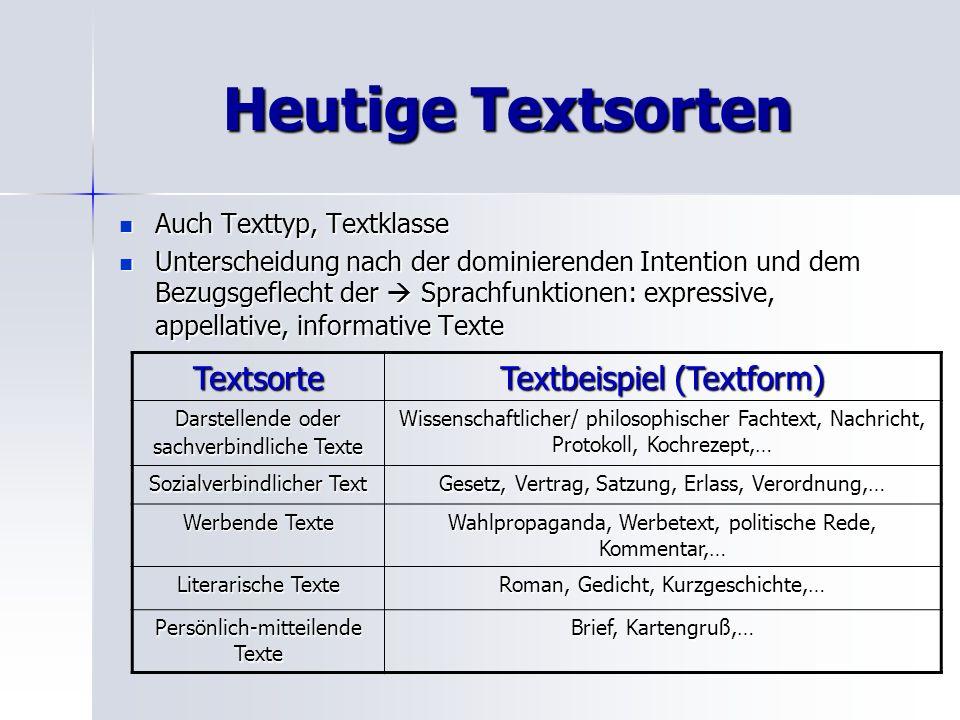 Heutige Textsorten Textsorte Textbeispiel (Textform)