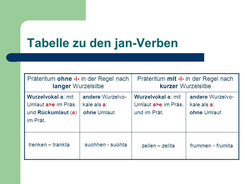 Tabelle zu den jan-Verben