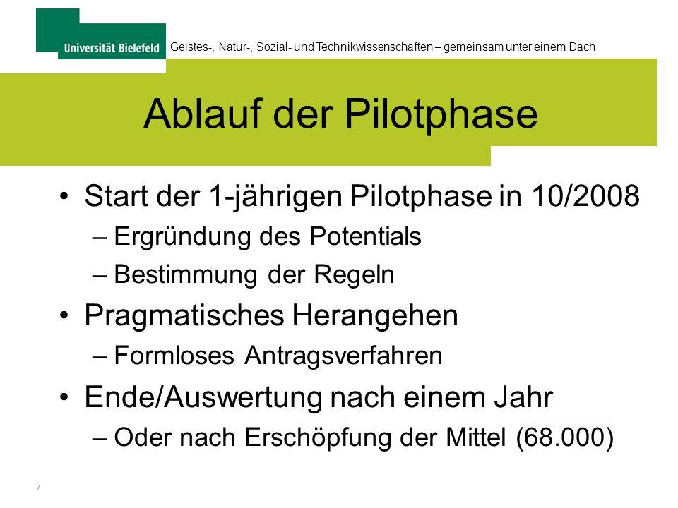 Ablauf der Pilotphase Start der 1-jährigen Pilotphase in 10/2008