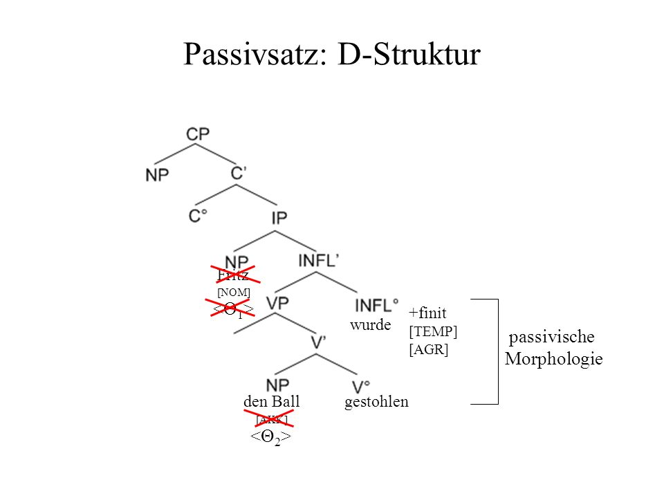 Passivsatz: D-Struktur
