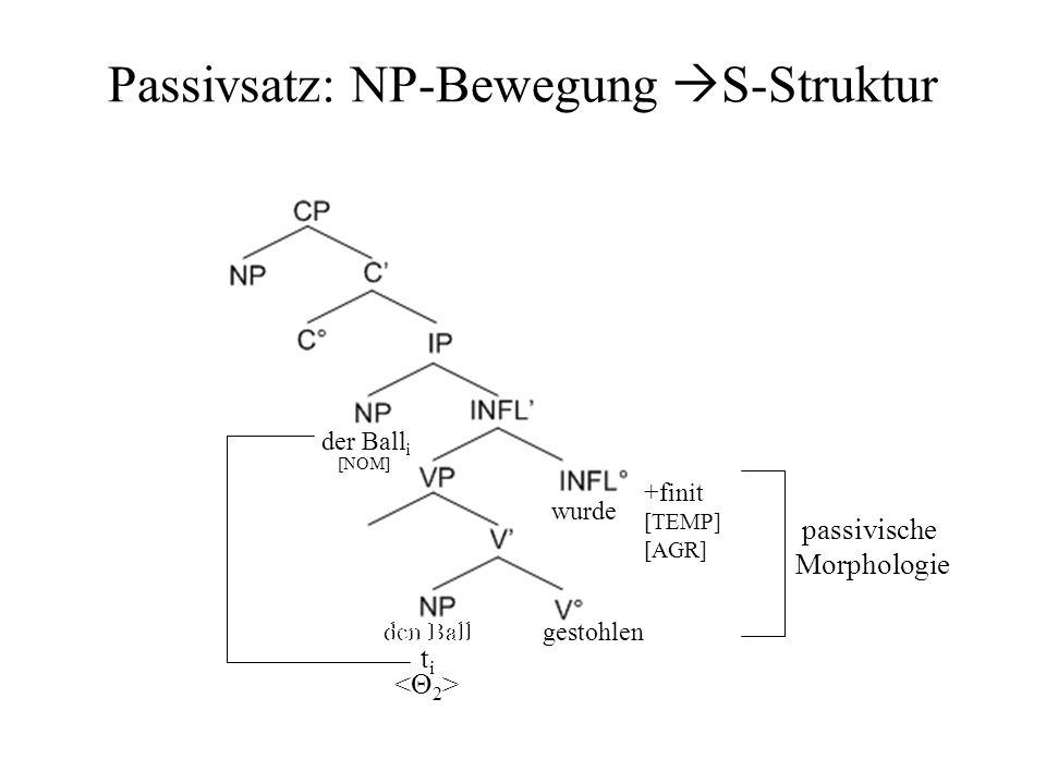 Passivsatz: NP-Bewegung S-Struktur