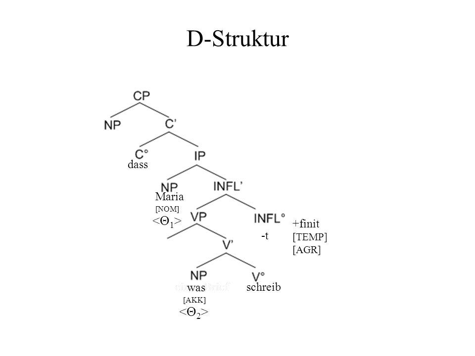 D-Struktur <Θ1> <Θ2> dass Maria +finit -t einen Brief