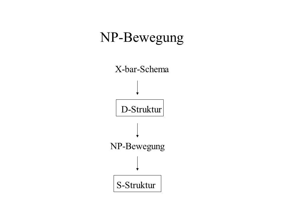 NP-Bewegung X-bar-Schema D-Struktur NP-Bewegung S-Struktur
