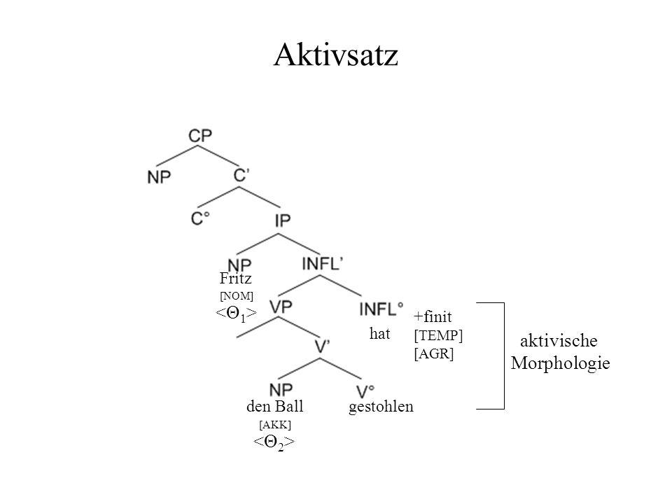 Aktivsatz <Θ1> aktivische Morphologie <Θ2> Fritz +finit