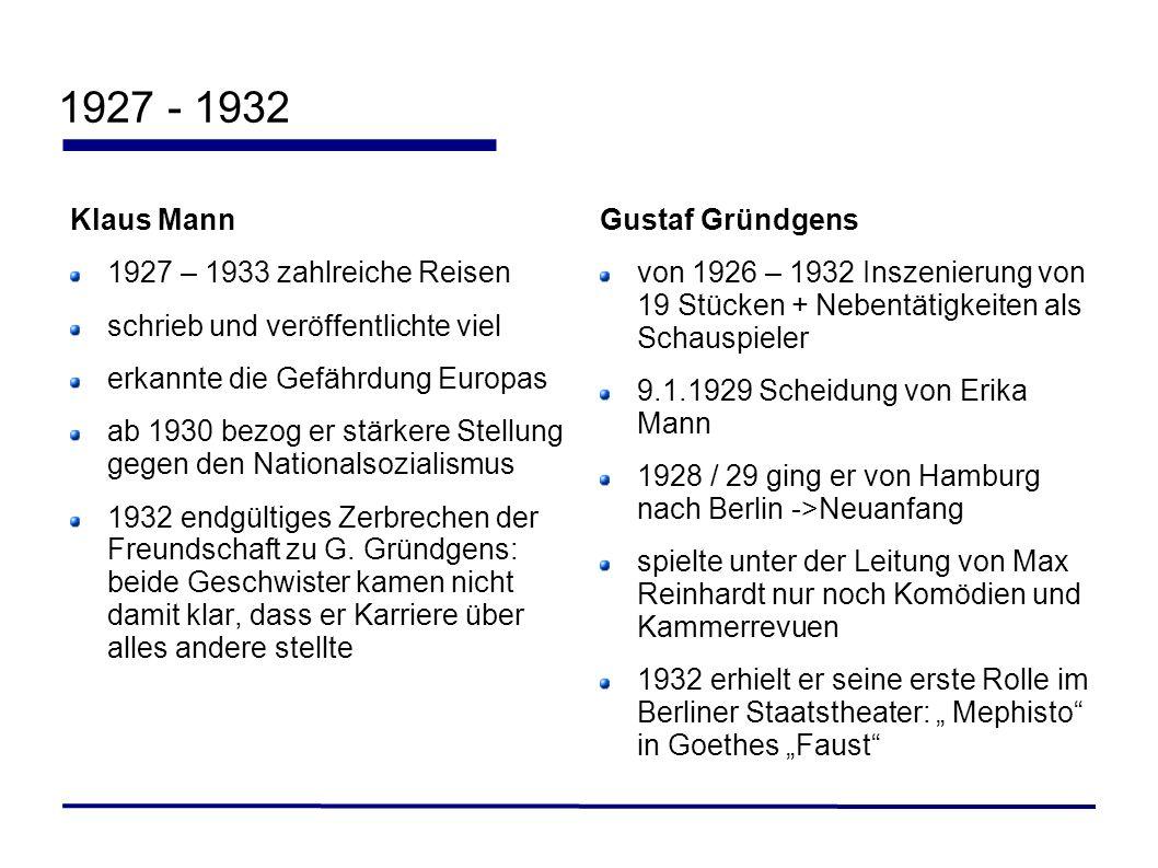 1927 - 1932 Klaus Mann 1927 – 1933 zahlreiche Reisen