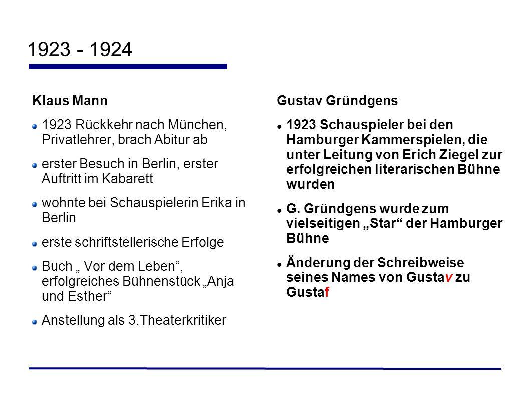 1923 - 1924 Klaus Mann. 1923 Rückkehr nach München, Privatlehrer, brach Abitur ab. erster Besuch in Berlin, erster Auftritt im Kabarett.