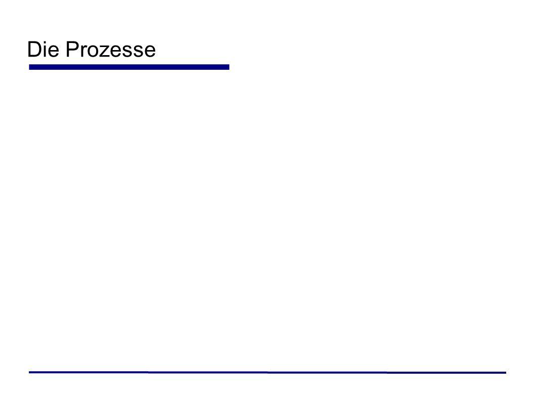 Die Prozesse