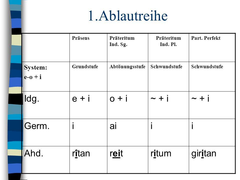 1.Ablautreihe Idg. e + i o + i ~ + i Germ. i ai Ahd. rîtan reit ritum