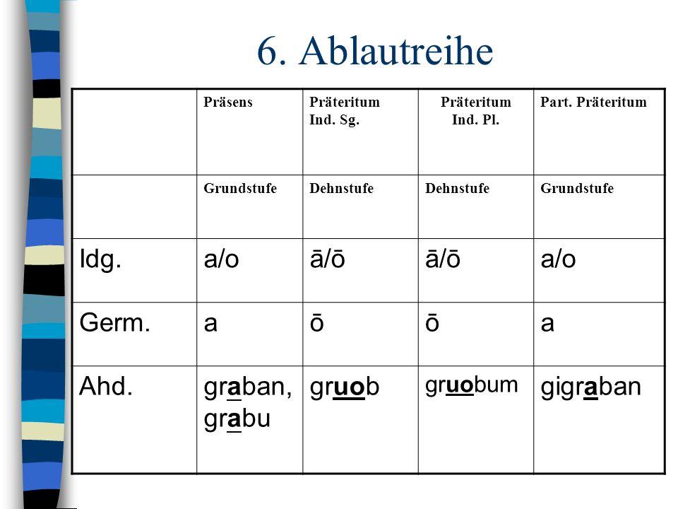 6. Ablautreihe Idg. a/o ā/ō Germ. a ō Ahd. graban, grabu gruob