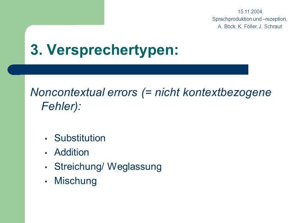 15.11.2004,Sprachproduktion und –rezeption, A. Böck, K. Föller, J. Schraut. 3. Versprechertypen: