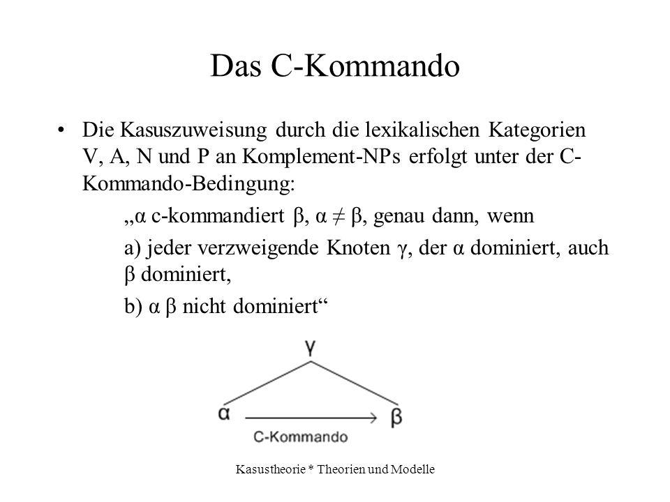 Kasustheorie * Theorien und Modelle