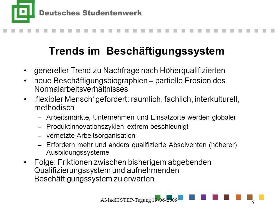 Trends im Beschäftigungssystem