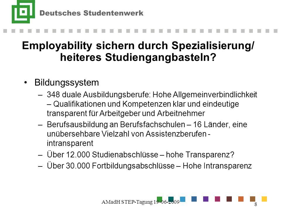 Employability sichern durch Spezialisierung/ heiteres Studiengangbasteln