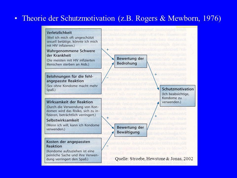 Theorie der Schutzmotivation (z.B. Rogers & Mewborn, 1976)
