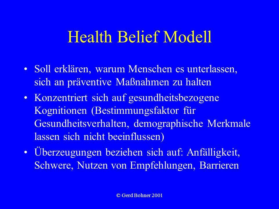 Health Belief Modell Soll erklären, warum Menschen es unterlassen, sich an präventive Maßnahmen zu halten.