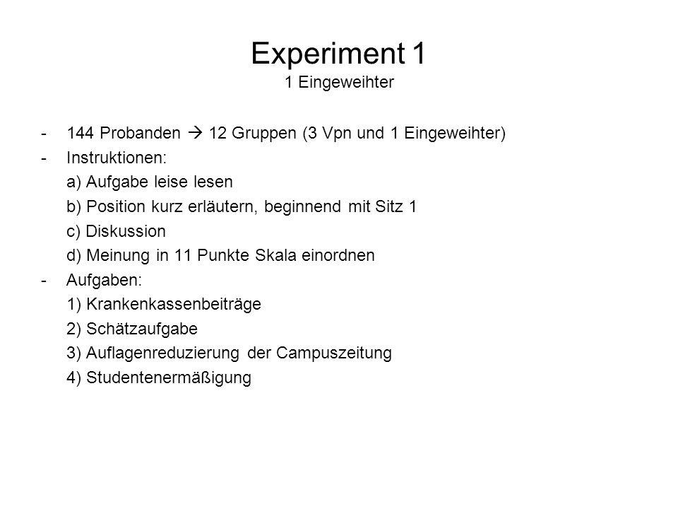 Experiment 1 1 Eingeweihter