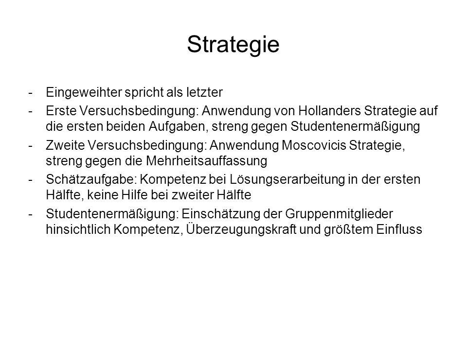 Strategie Eingeweihter spricht als letzter