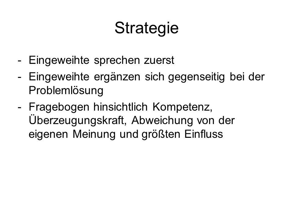 Strategie Eingeweihte sprechen zuerst