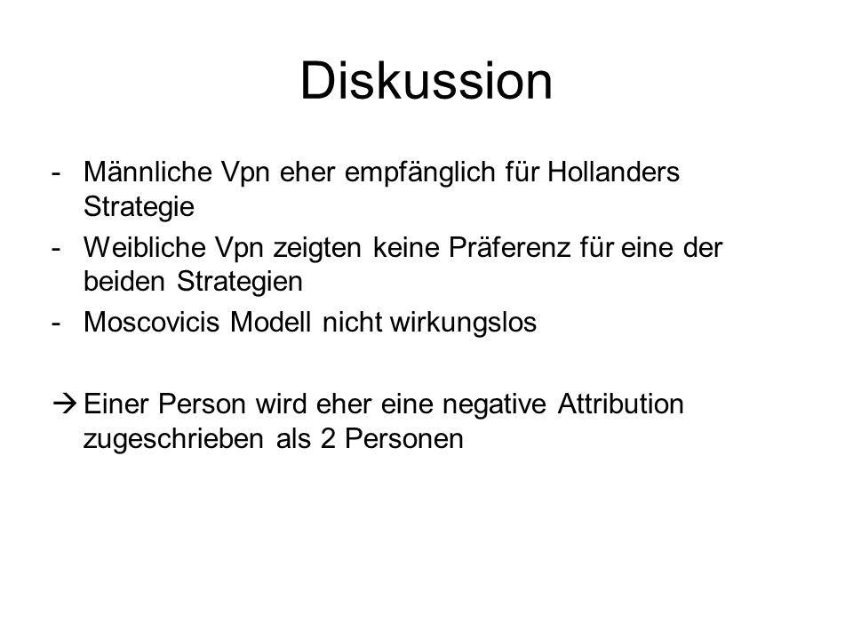 Diskussion Männliche Vpn eher empfänglich für Hollanders Strategie