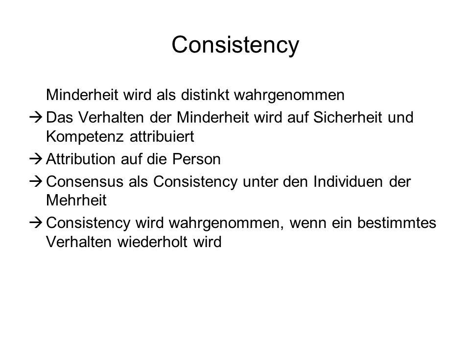 Consistency Minderheit wird als distinkt wahrgenommen