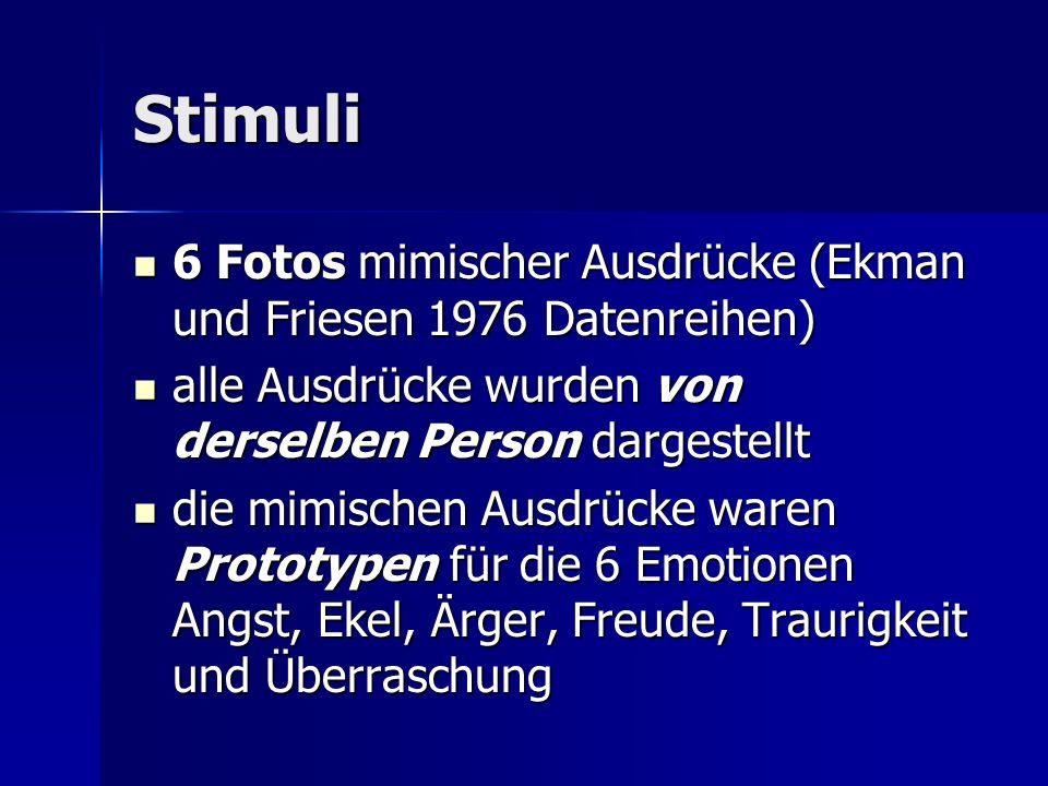 Stimuli 6 Fotos mimischer Ausdrücke (Ekman und Friesen 1976 Datenreihen) alle Ausdrücke wurden von derselben Person dargestellt.