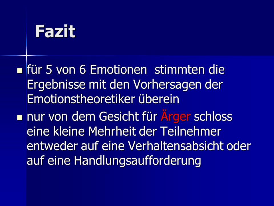 Fazit für 5 von 6 Emotionen stimmten die Ergebnisse mit den Vorhersagen der Emotionstheoretiker überein.
