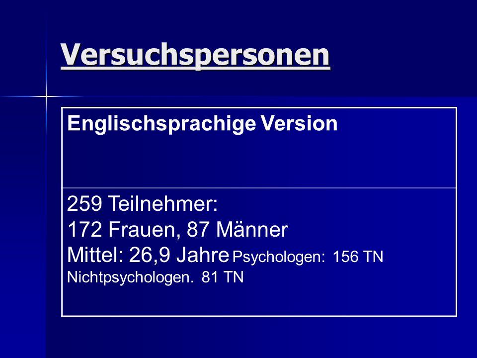 Versuchspersonen Englischsprachige Version 259 Teilnehmer: