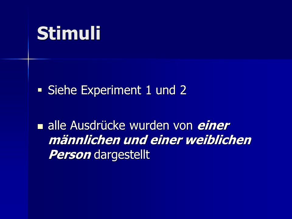 Stimuli Siehe Experiment 1 und 2