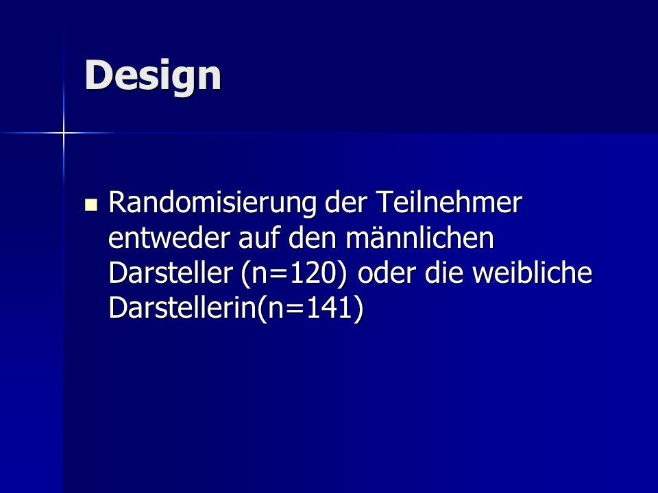 Design Randomisierung der Teilnehmer entweder auf den männlichen Darsteller (n=120) oder die weibliche Darstellerin(n=141)