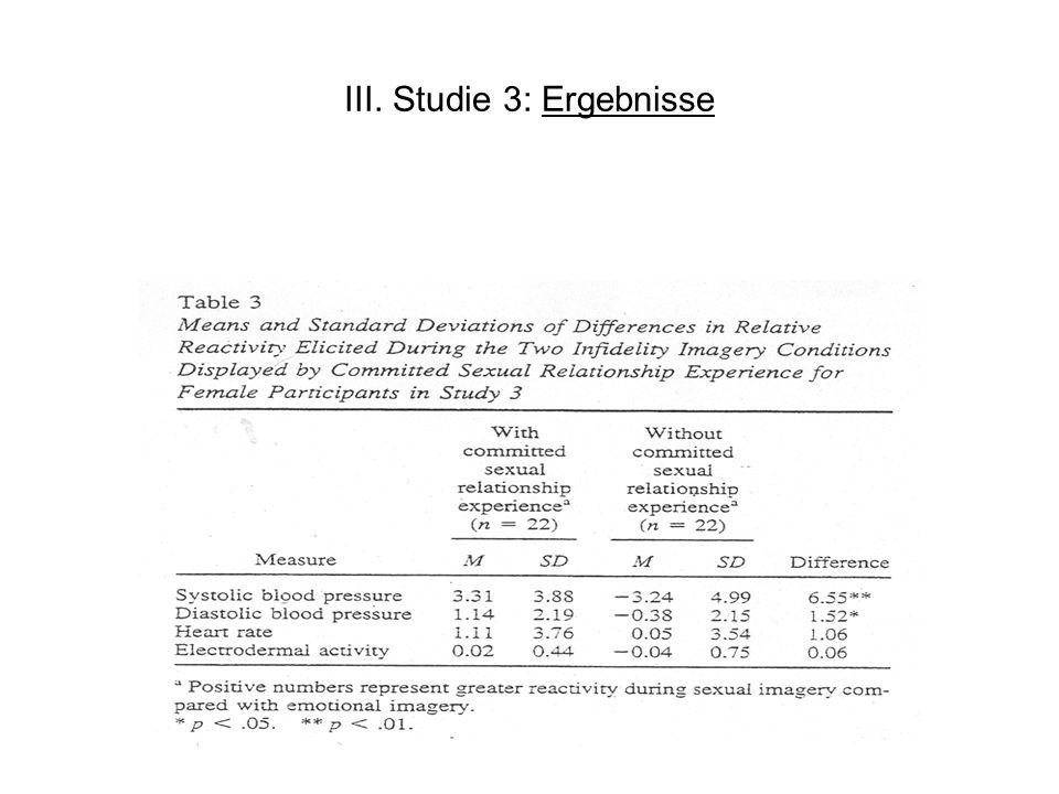 III. Studie 3: Ergebnisse